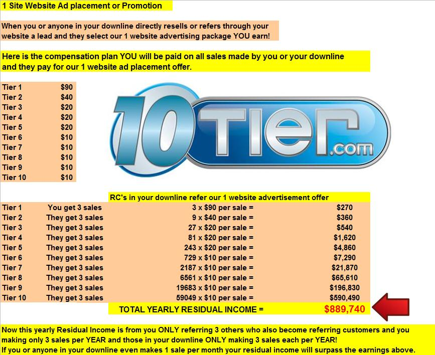 residual income opportunity