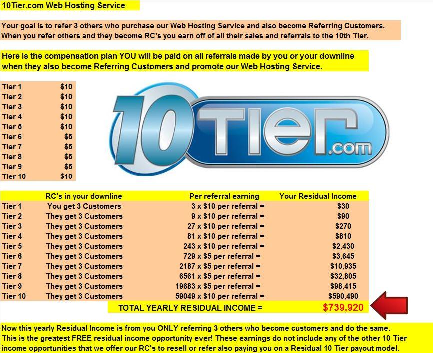 web hosting reseller opportunity